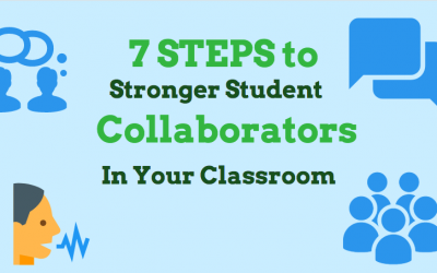 7 Steps to Stronger Student Collaboration Activities